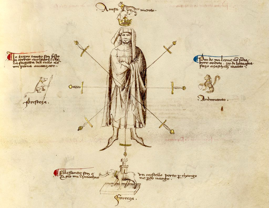 Image showing animal strengths suitable for a warrior. From a fencing treatise by Fiore Dei Liberi, ca 1404.